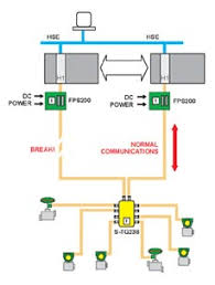 fieldbus facts for may 2005 foundation fieldbus cable specification at Foundation Fieldbus Wiring Diagram