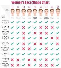 Sassie Glasses Face Shape Charts