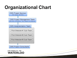 Cms Org Chart Wac Waterloo Cms Project Update Ppt Video Online Download