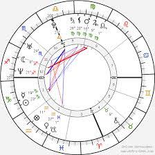 Stewart Baby Birth Chart Horoscope Date Of Birth Astro