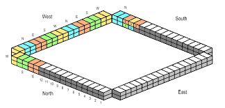 Taiwan Mahjong Scoring Chart