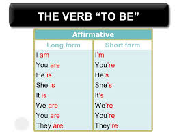 form of be verb verb to be ppt
