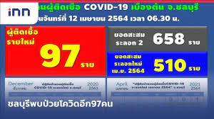 ชลบุรีพบป่วยโควิดอีก97คน : ข่าวต้นชั่วโมง 09.00 น. : (12/04/64) - YouTube
