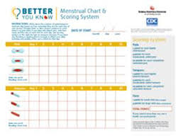 Blood Disorder Chart Bleeding Disorders In Women Free Materials Cdc