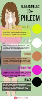 Mucus Color Chart How To Get Rid Of Phlegm Mucus Mucus Color Chart Mucus