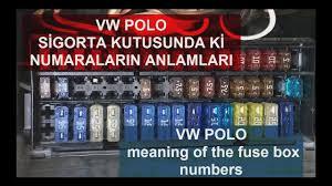 vw polo sigorta kutusu anlamlar�, vw polo fuse box meanings, polo vw polo fuse layout 2002 vw polo sigorta kutusu anlamlar�, vw polo fuse box meanings, polo, volkswagen