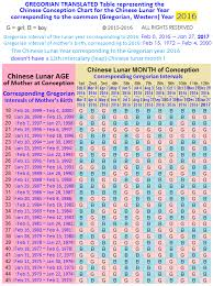 Chinese Conception Chart 2016 Pin On Baby Number 3
