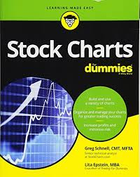 Download Stock Charts For Dummies Read Online Pdf