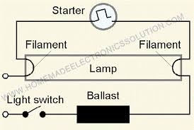 wiring diagram fluorescent light switch wiring fluorescent tube light circuit wiring diagram on wiring diagram fluorescent light switch