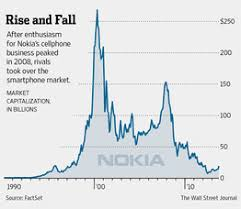 microsoft stock price history deal is easy part for microsoft and nokia wsj