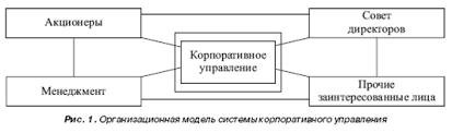 Журнал Менеджмент в России и за рубежом Система корпоративного  Корпоративное управление является своеобразным зонтиком который объединяет отношения всех групп участников Выделю две основные проблемы корпоративного