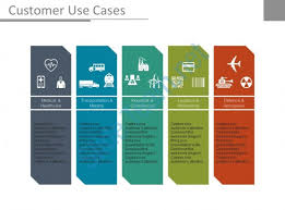 Powerpoint Use Case Diagram Template Customer Use Cases Ppt Slides ...