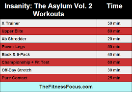 insanity workout times