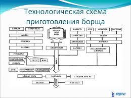 Курсовой проект по теме кузовные работы Курсовая работа или курсовой проект