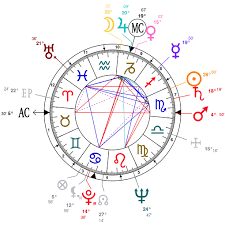 Astrology And Natal Chart Of Robert F Kennedy Born On 1925