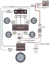sub wiring diagram awesome grundfos pump wiring diagram elegant dwk sub wiring diagram related post