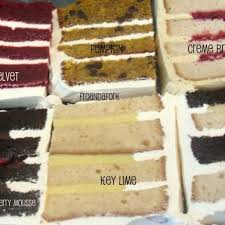 Cake Desserts Best Cake Flavors Combinations And Fillings