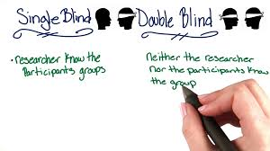 Double blind stu s Intro to Psychology