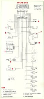 ecu wiring schematic xj image