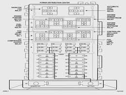seven things you didn t know about 1995 jeep grand cherokee 1994 jeep cherokee country fuse panel diagram wiring diagrams 1995 jeep grand cherokee laredo