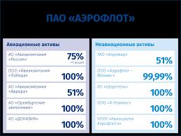 Загрузить Отчет по практике росбанк  Описание отчет по практике росбанк 2016