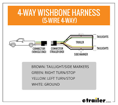wiring trailer lights with a 4 way plug