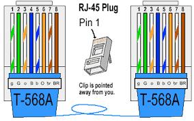 568a wiring diagram data wiring diagrams \u2022 Cat5 Cable Diagram cat 6 wiring diagram wire center u2022 rh totalnutritiontampa com 568b wiring diagram pdf 568b wiring diagram