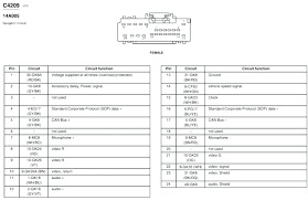 super duty fuse box wiring library 2000 f 250 fuse box chevy c 60 1969 wires diagram 03 ford 2000 f350 super