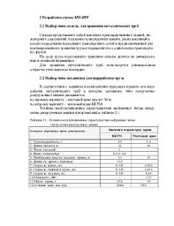 Разработка схемы КМАПР для хранения металлических труб Раздел  Разработка схемы КМАПР для хранения металлических труб Раздел 2 курсовой работы