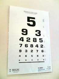 Digital Vision Chart Got This Snellen Chart When I Purchased New Glasses There