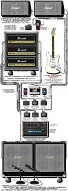 more of a complete rig than a pedalboard and more of a diagram than a