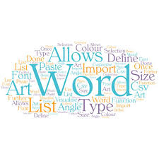Word Photo Maker The Best Websites To Build Word Clouds A Visualisation Of