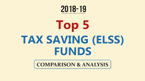 Reliance Tax Saver Fund Growth Chart 5 Best Elss Tax Saving Investment Plan In India Top 5 Elss