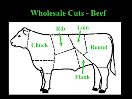 beef wholesale cuts. Contemporary Cuts 4 Wholesale Cuts  Beef Loin Rib Chuck Round Flank With