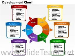 Sales Ppt Template 6 Staged Circular Diagram For Sales Powerpoint Diagram