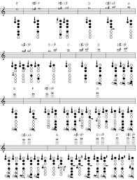 Altissimo Clarinet Chart Altissimo Alto Sax Finger Chart Bedowntowndaytona Com