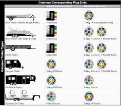 6 pin wiring diagram wiring diagram 6 switch 5 pin \u2022 free wiring 6 way to 7 way trailer wiring diagram at 6 Way Wiring Diagram