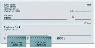 How Accurate Is The Irs Refund Cycle Chart Receive Your Nys Tax Refund Up To Two Weeks Sooner