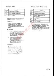Fujitsu Fİ-5015C Scanner (Tarayıcı) - Kullanma Kılavuzu - Sayfa:22 -  ekilavuz.com