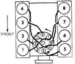 25590030 knujlto1cncxnrye4jgamihu 3 0 1a auto parts ecu wiring diagram 3sfe vehicle parts & accessories on 1996 ford f 150 distributor wiring diagram