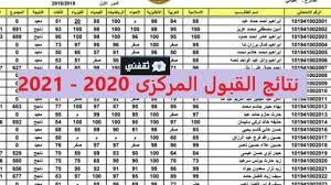 الحرية نيوز- أخبار التعليم :حالاً نتيجة قبول الجامعات السودانية 2021 عبر  رابط daleel.admission.gov.sd برقم الاستمارة