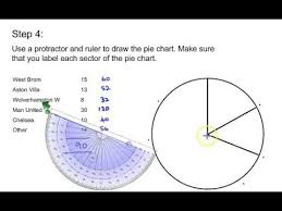 Steps To Draw A Pie Chart How To Draw A Pie Chart