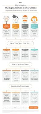 best images about workplace teams star work multigenerational workforce