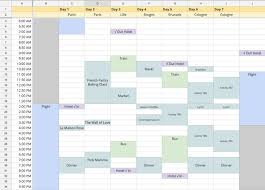 Clinical Trial Gantt Chart How To Plan Your Vacation Like A Project Manager Liquidplanner
