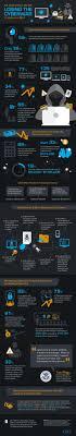 Cyber News Tidbits 4 U | Security, Cyber, And Ia Professionals