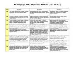 ap english language essays sample ma thesis english literature ap english language composition essay topics the tunnel forum
