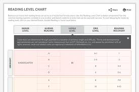 Lexile Grade Level Chart Top 10 Reasons To Love Booksources New Reading Level Chart