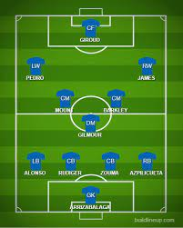 Now, the spaniard faces the same fate this weekend, and willy caballero is ready to take his place. How Chelsea Could Line Up Against Everton Sports Mole