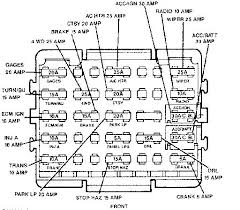 gmc fuse panel diagram for both the in cab v wd thank you for your question