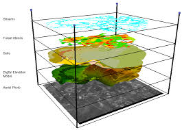 Gis portal website disclaimer documents, maps, information, and data (data) provided from this website are a public resource for general reference purposes only. Introduction To Geographic Information Systems